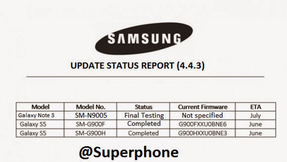 Galaxy S5 and Note 3 to get the Android 4.4.3 update soon