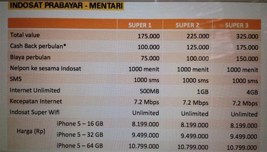 Harga iPhone 5 Indosat Pascabayar Mentari