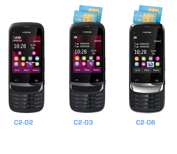 Heres amazing dual SIM Card for Nokia C2 03 and C2 06 to buy