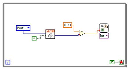 LabVIEW Screenshot