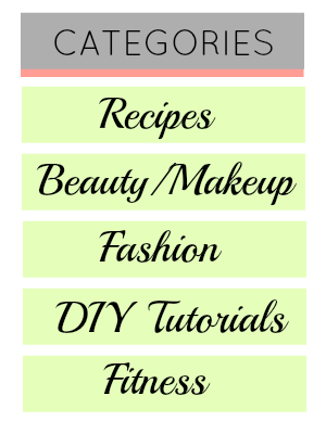 Blogger Category List