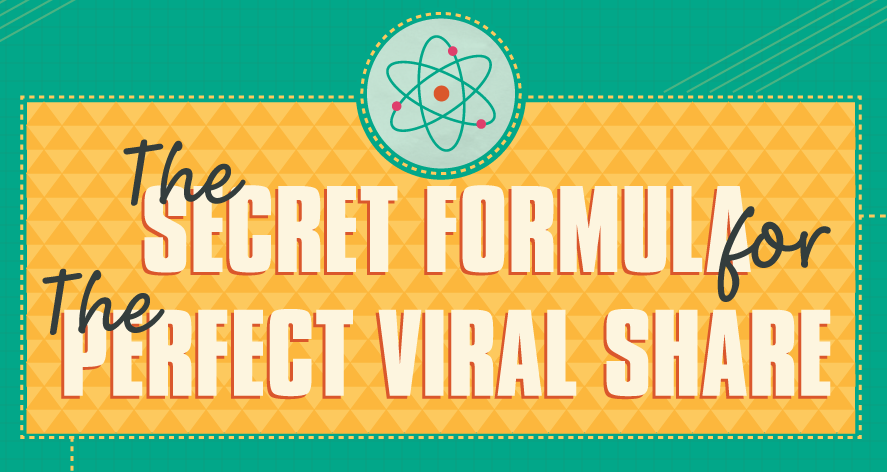 The Secret Formula For The Perfect Viral Post - #infographic #SocialMedia