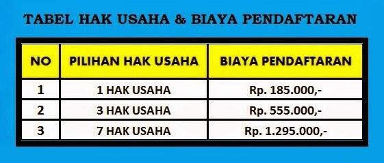 Image Result For Agen Pulsa Jawa Tengah