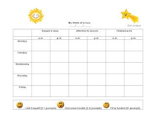 Lovin' Learning: Behavior Chart FREEBIE