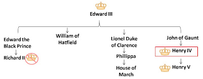 how important is prince henry prince hal in henry iv part 1 essay