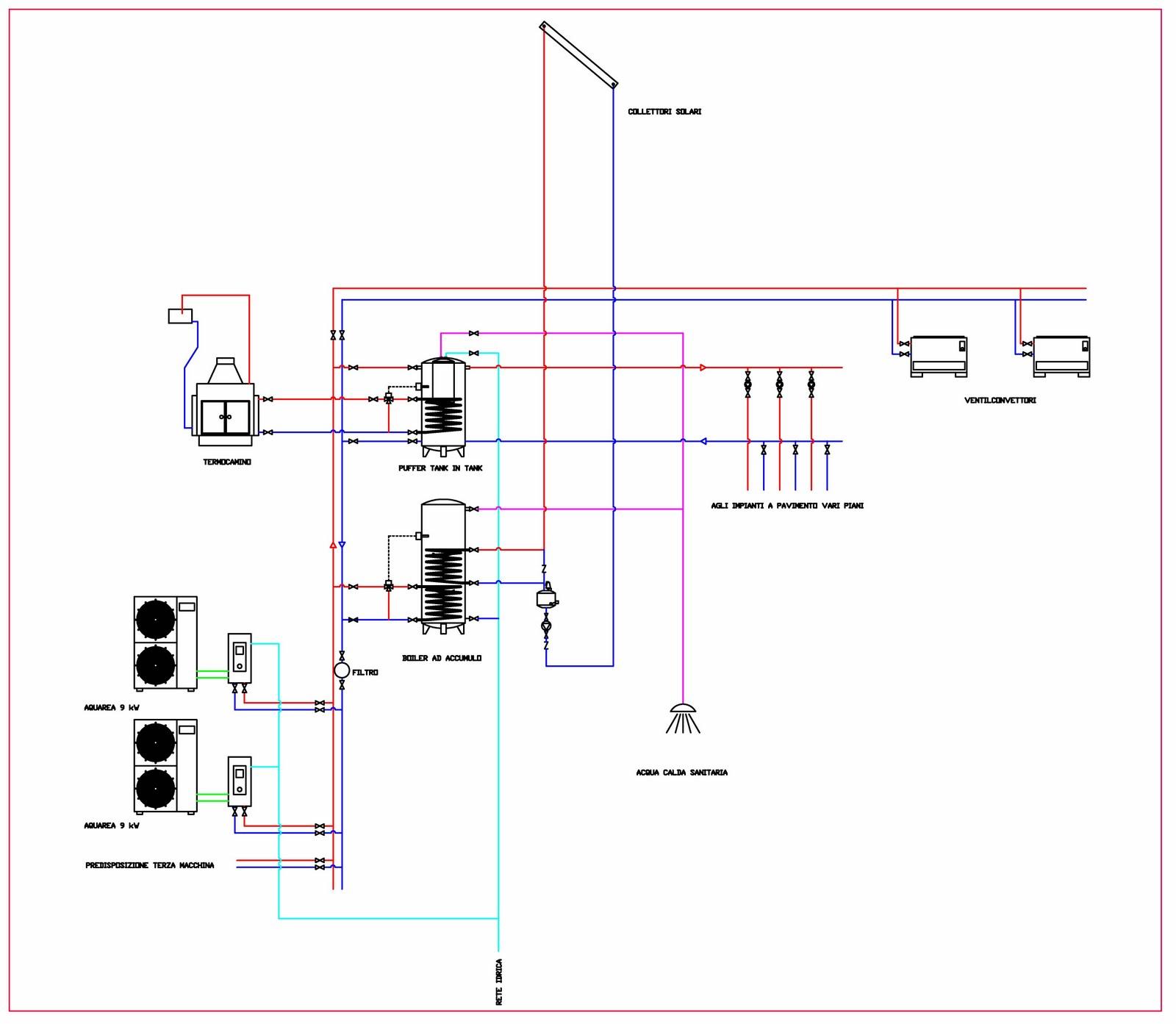 Microclimaenergia impianto di climatizzazione integrato for Impianto climatizzazione