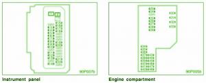 Toyota    Fuse    Box    Diagram        Fuse    Box Toyota 2008    Prius       Diagram