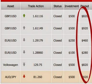 option finance market