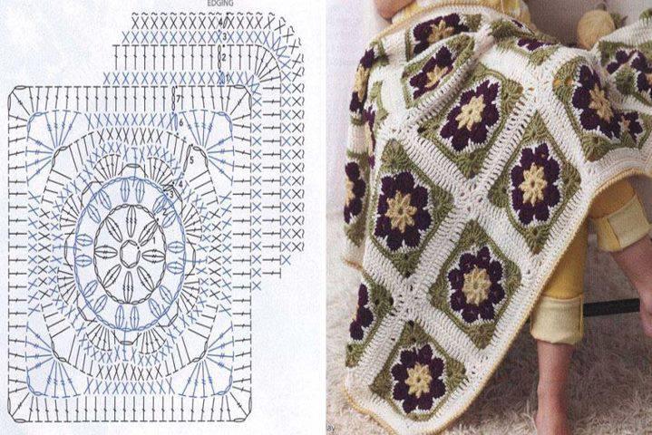 Mis puntadas preferidas ideas sencillas para tejer - Coperta uncinetto piastrelle ...