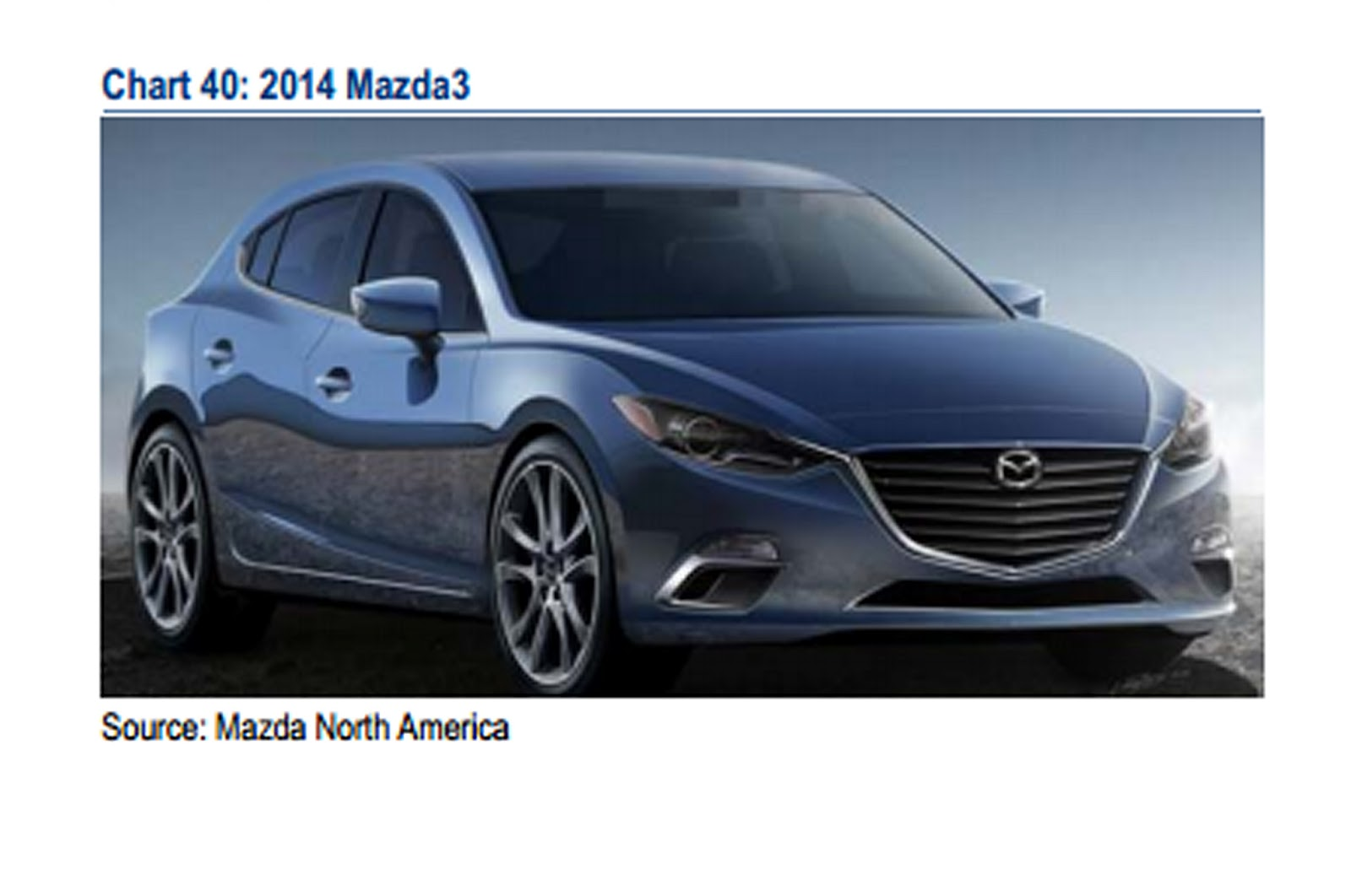 See this post for more info great rendering josh http www carscoops com 2013 05 carscoops 2015 mazda3 rendering fools html