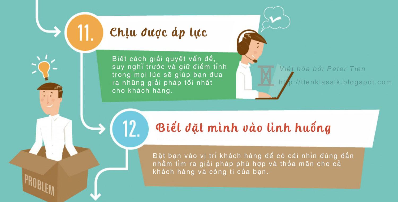 [Infographic] Top 25 kỹ năng chăm sóc khách hàng không thể bỏ qua