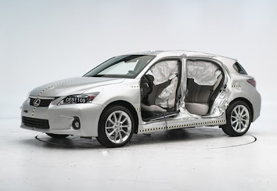 Lexus CT 200h Safety Pick