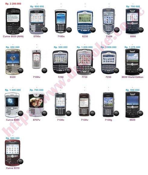 daftar harga lengkap Blackberry Baru-Second/bekas Update Juni 2011