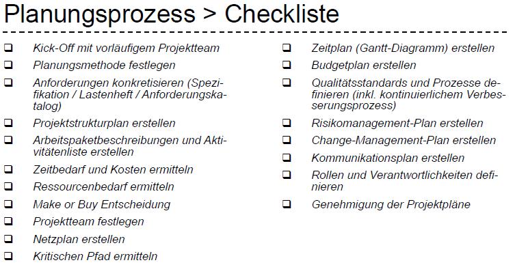 projektmanagement24 blog prozessgruppen im detail