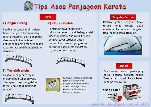 Tips penjagaan kereta