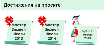 Достижения на e-learning.by