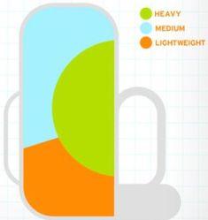 5 TIPS Tata Barang dan Lay Out Beban dalam Tas yang Benar