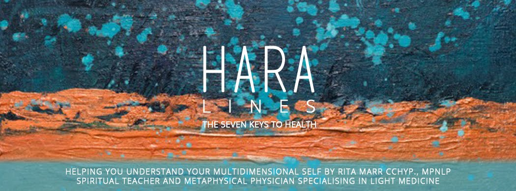 The Hara Dimension