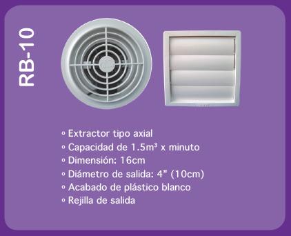Sanaire el extractor se encarga de los malos olores - Extractor de olores para bano ...
