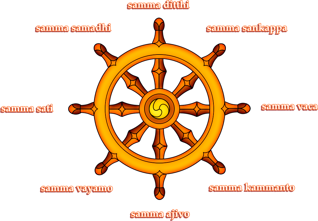 the noble eightfold path By walpola sri rahula: within the fourth noble truth is found the guide to the end of suffering: the noble eightfold path the eight parts of the path to liberation are grouped into three essential elements of buddhist practice—moral conduct, mental discipline, and wisdom.