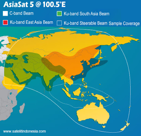beam asiasat 5 c band