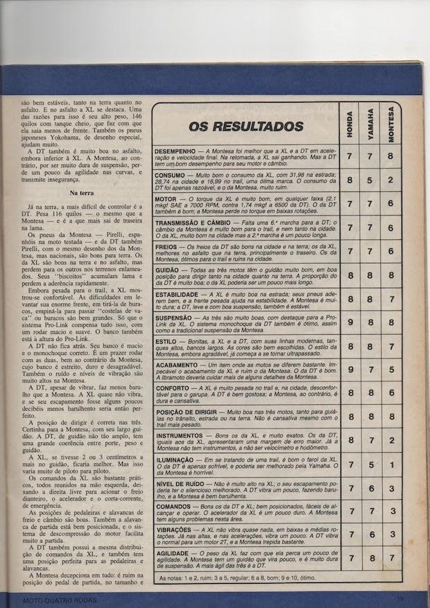 Arquivo+Escaneado+2+co%25CC%2581pia+3 - ARQUIVO: O TESTE DAS TRAIL A XL ENFRENTA A DT E A MONTESA