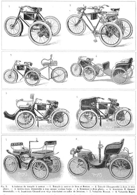 Tricycle - Quadricycle Evolution