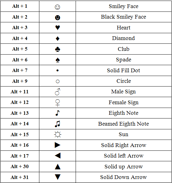 Technolgy Blog: How to enter Symbols in Word