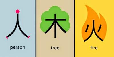 Με αυτήν την μέθοδο θα μάθετε Κινέζικα πολύ εύκολα