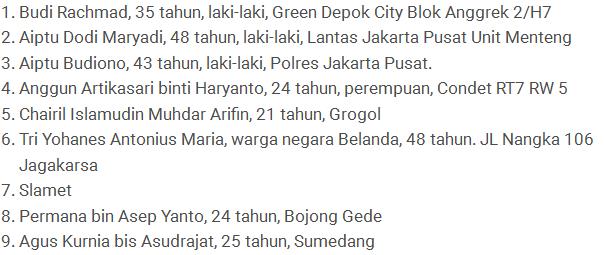 Korban Bom Di Jakarta Thamrin