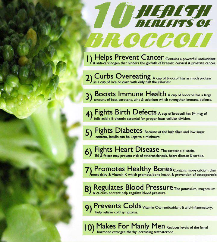 10 Health Benefits Of Broccoli Weight Loss Tips