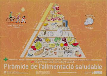 Nova piràmide dels aliments 2012