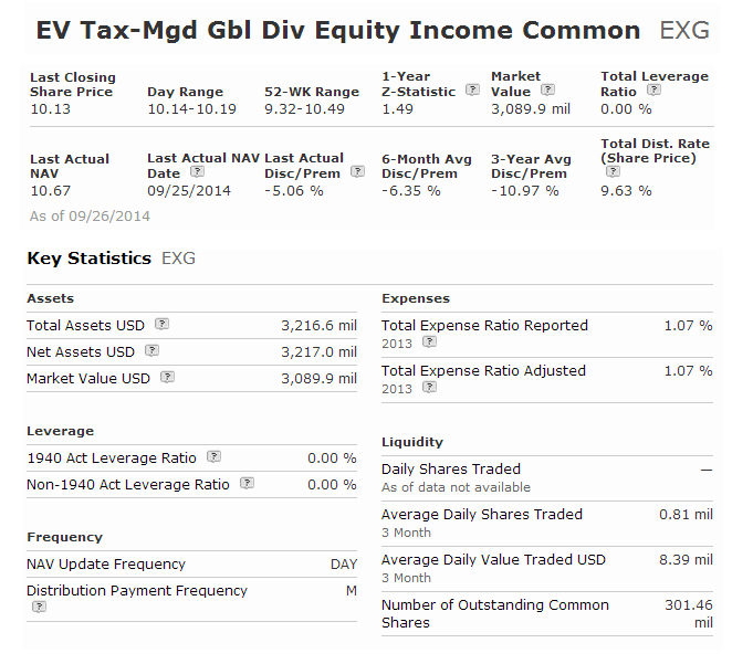 Eaton Vance Tax-Managed Global Fund (EXG)