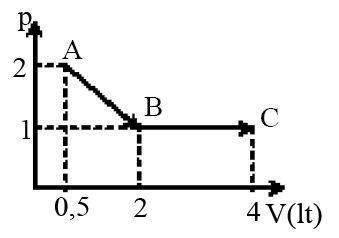 4 hukum termodinamika 0 1 2 3 persamaannya bunyi hukum termodinamika 2 kalor mengalir secara spontan dari benda bersuhu tinggi ke benda bersuhu rendah dan tidak mengalir secara spontan dalam arah ccuart Images