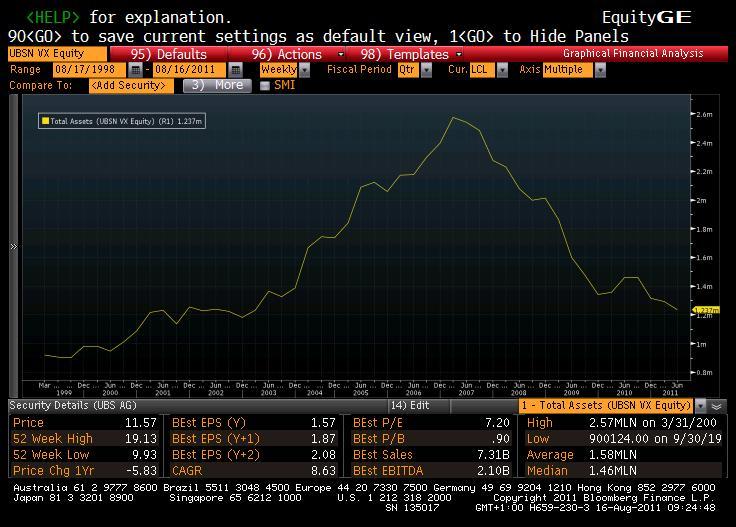 Fx swap implied rate