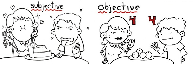 Objective and subjective essay example