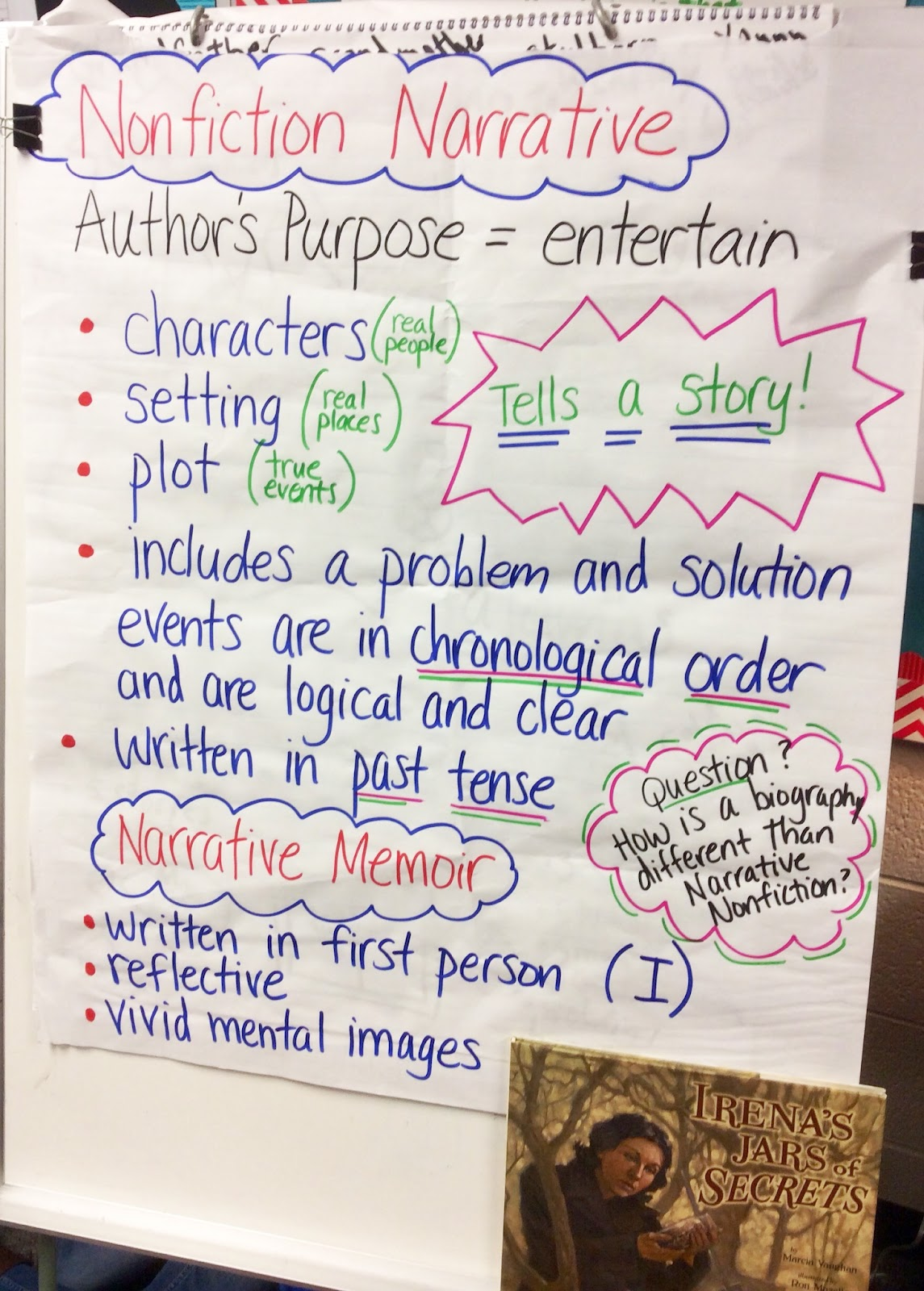 non fiction narrative Explore anne wassell's board narrative nonfiction on pinterest | see more ideas about teaching ideas, non fiction and nonfiction.