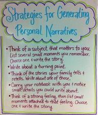 narrative essay vs memoir