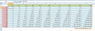 cara membuat tabel dengan operator matematika ^
