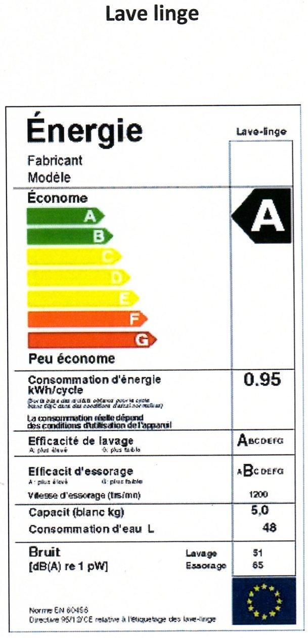 Blog D 39 Expression Economies D 39 Eau Et D 39 Nergie