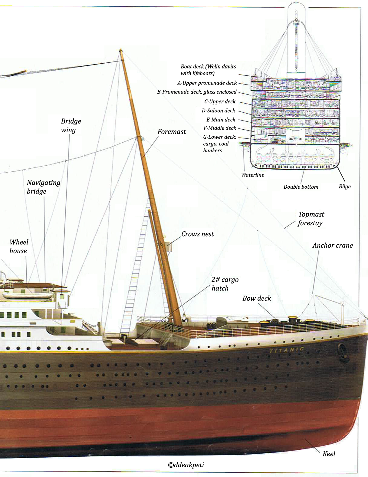 100 titanic floor plans olympic class ocean liner for How many floors did the titanic have