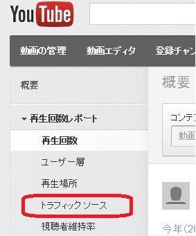 youtubeの動画管理メニュー