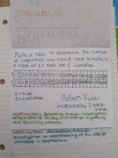 photo of patterning math journal entry @ Runde's Room