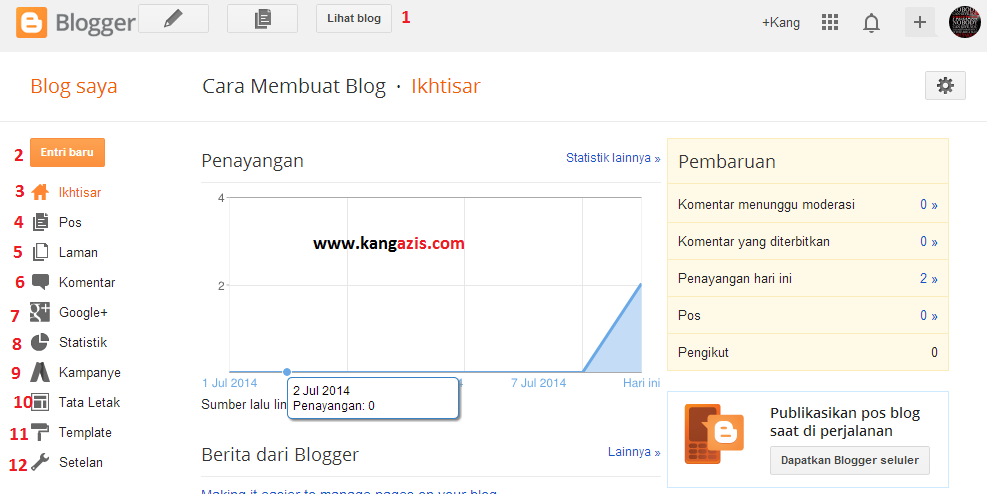 Fungsi Menu-Menu pada Dashboard Blogger