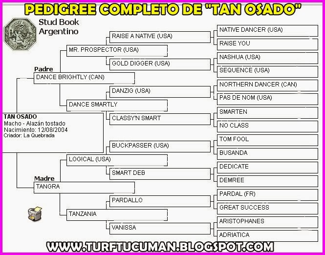 PEDIGREE TAN OSADO