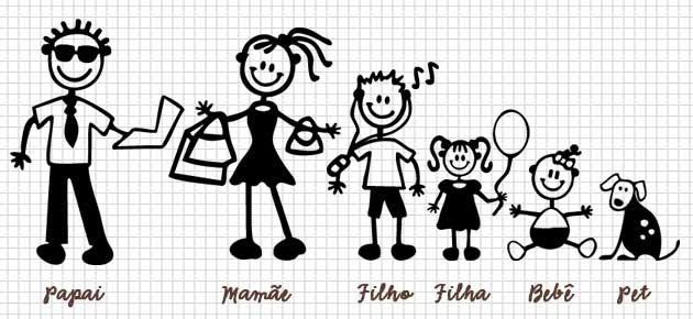 Familia: Amiga ou Inimiga?