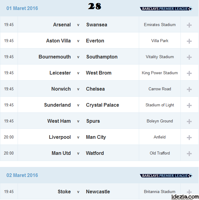 Jadwal Liga Inggris Pekan ke-28 01 02 Maret 2016