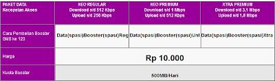 Registrasi Paket Booster