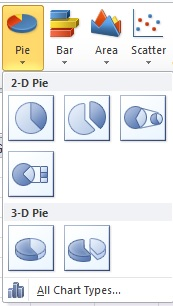 word pie chart