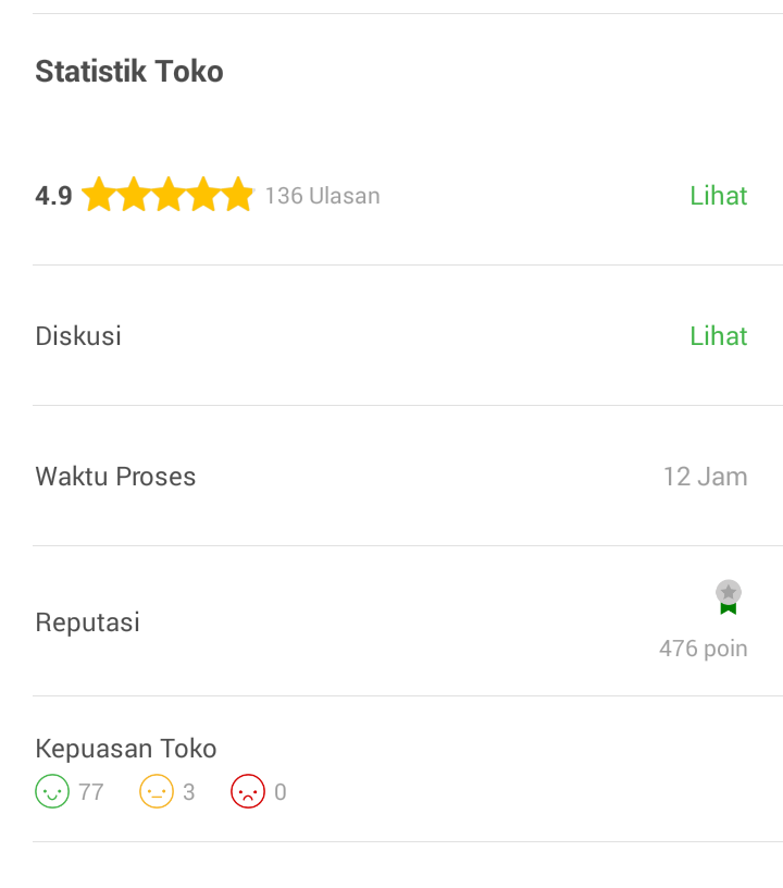 Sudah Cek Tokopedia belum